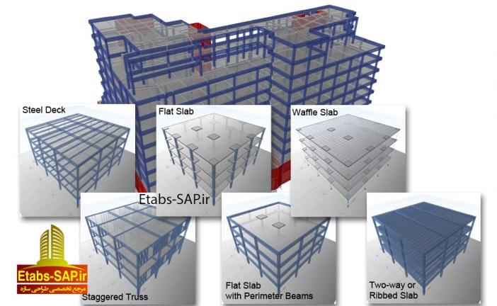 تفاوت plate , Membrane و Shell
