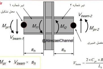 Rigid Zone  و Panel Zone
