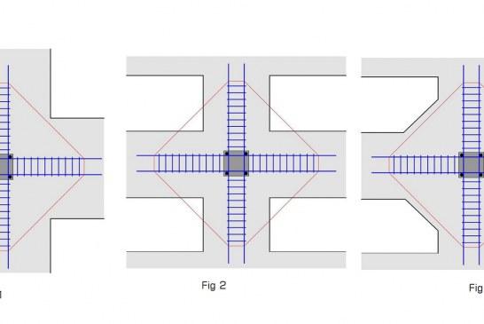 طراحی آرماتور پانچ در پی های نواری