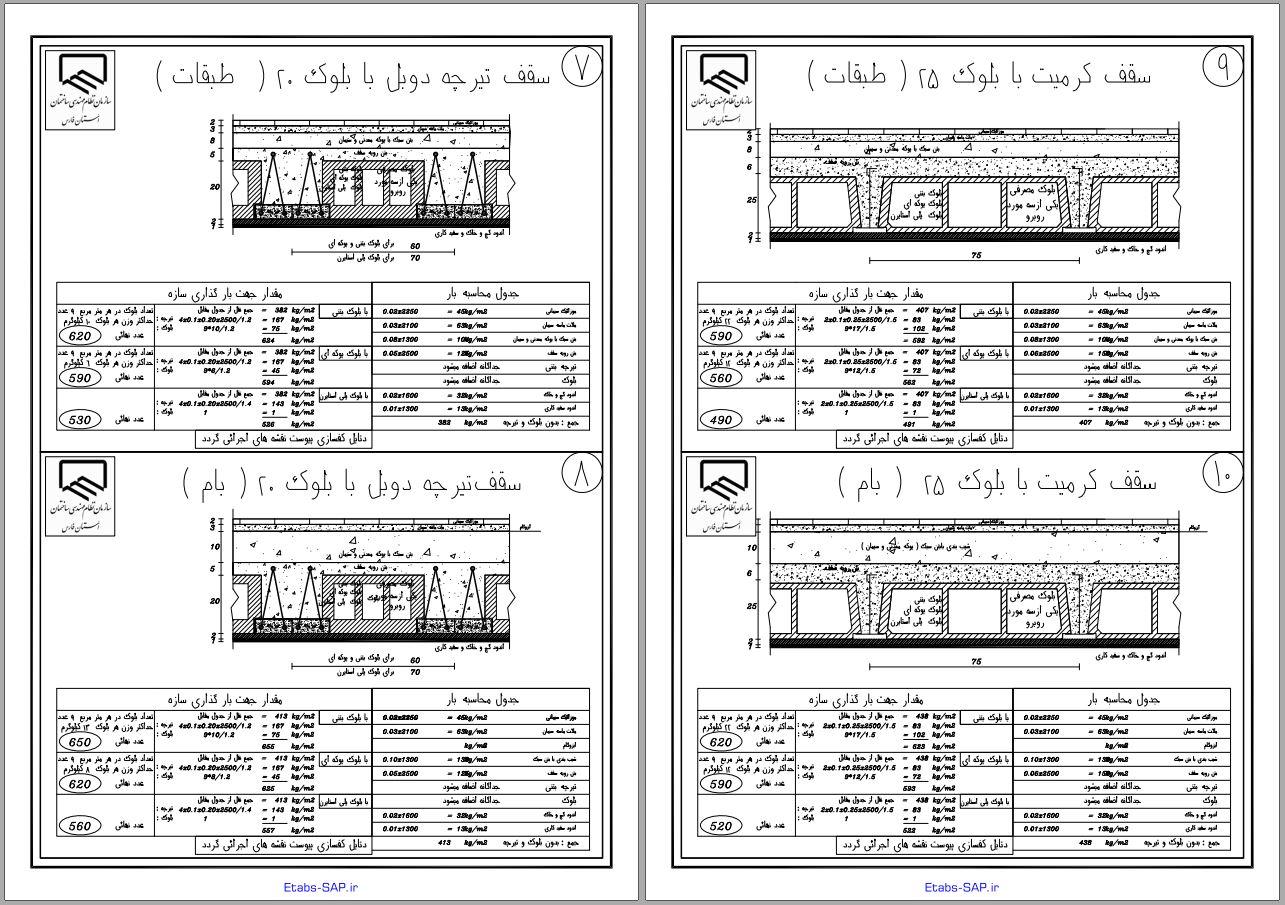 جدول حداقل بارهای مرده سقف، راه پله و دیوارها